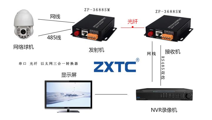 串口转光纤收发器rs232/485光纤转换器接线要注意哪些
