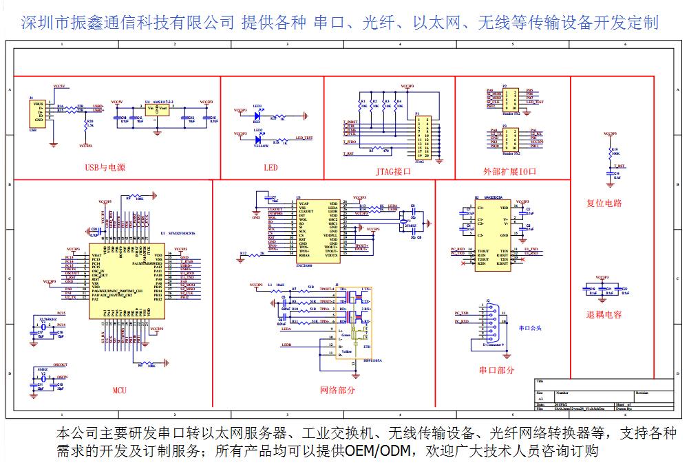 stm32 enc28j60电路原理图开发版详解